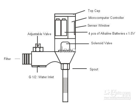 자동 소변기 Flusher 자동 소변기 Flusher 밸브 자기 변기 화장실 청소기 / 세척 탱크 센서 시스템