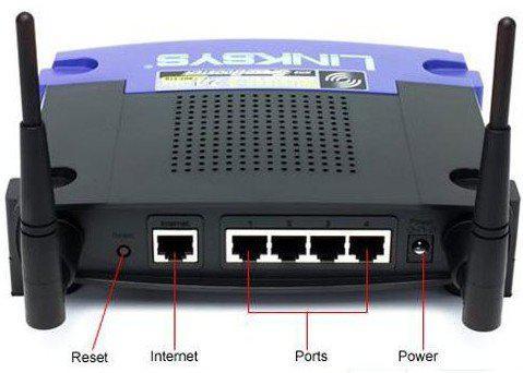 Linksys WRT54GS Wireless-G Router 64Bit