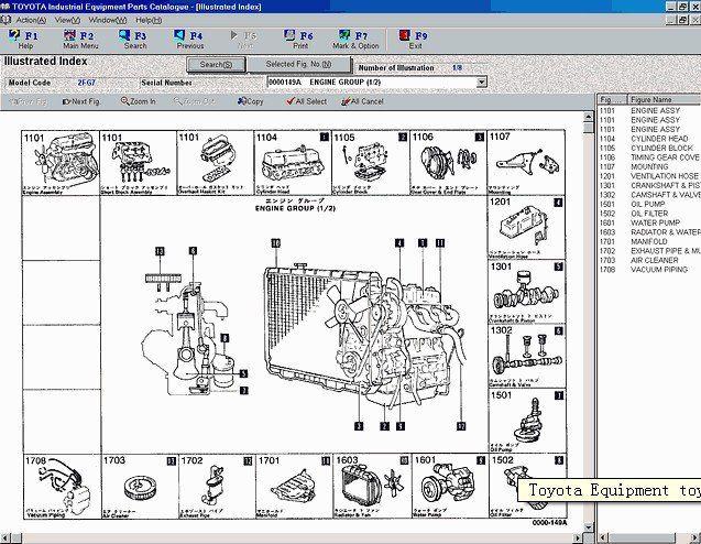 2018 Toyota Industrial Equipment V172 Forklift Epc 112011. 2018 Toyota Industrial Equipment V172 Forklift Epc 112011 From Nicesource 15578 Dhgate. Toyota. Toyota Forklift 7fg Wiring Diagram At Scoala.co