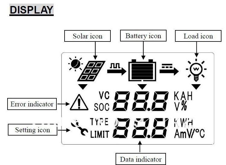 gro u00dfhandel mppt 30a 150v solar ladeger u00e4t 12v 24v