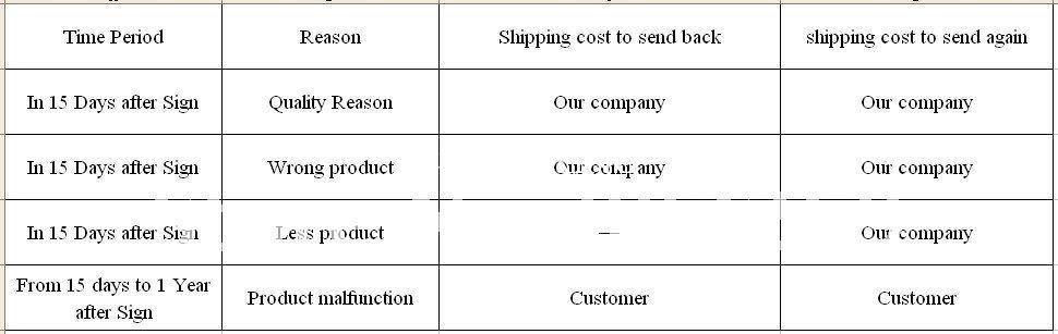 Warranty & Return Policies.jpg