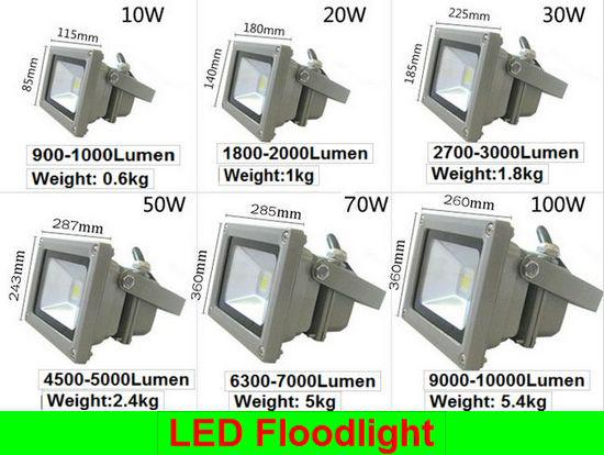 Led floodlight landscape outdoor projection light 10w 20w 30w 50w led floodlight landscape outdoor projection light 10w 20w 30w 50w ip65 85 265v warmcool white workwithnaturefo