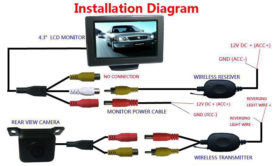 Sem fio 2.4Ghz RCA Vídeo Receptor Transmissor Kit para carro Reavering Camera frete grátis