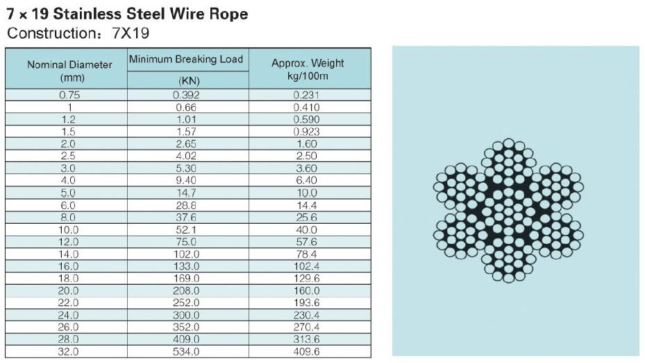 Magnificent 32 awg wire diameter picture collection electrical and outstanding 18 gauge wire diameter illustration schematic diagram greentooth Images
