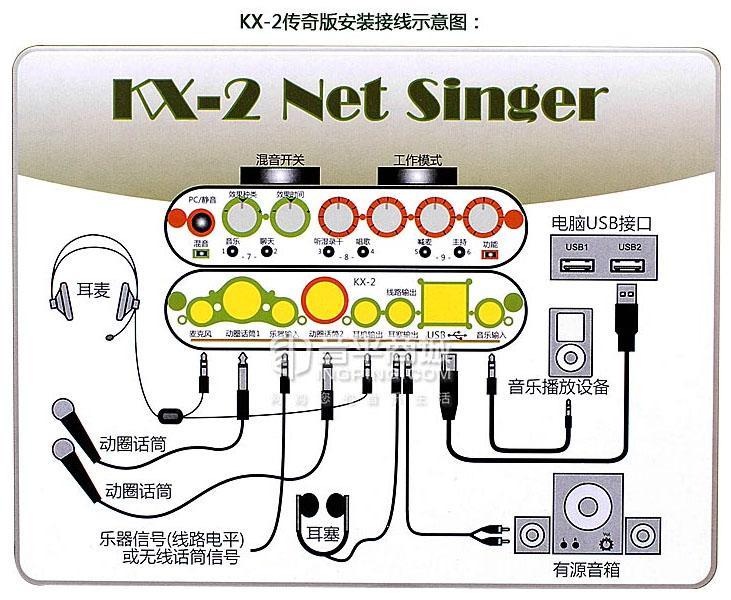 XOX versão KX-2 da lendária placa de som USB externo K cantando suporte Microfone Condensador Din Microfones de Gravação para PC Notebook