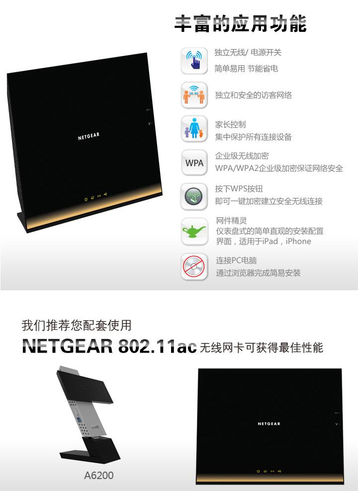 SALE NETGEAR R6300 WiFi Router 802 11ac Dual Band Gigabit NIB Juniper  Router Lan Router From Filiwi, $127 92| DHgate Com