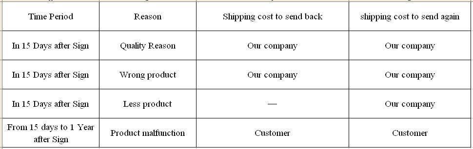 SHIPPING COST.jpg