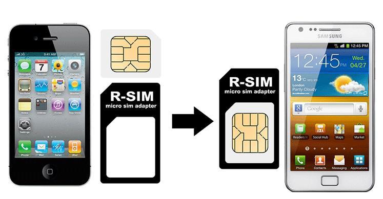 Nano SIM zu Micro Sim zu Mini Sim Kartenadapter für iphone 5 4g 4s, 4 in 1 mit Kleinpaket versandkostenfrei