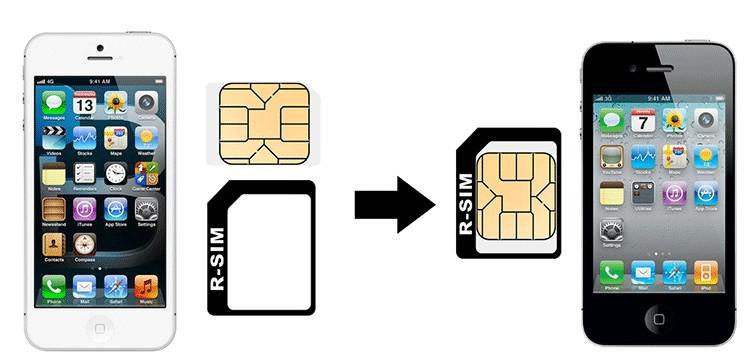 4 in 1 Nano SIM 카드 어댑터, Eject Pin이있는 마이크로 SIM 어댑터 iPhone 5 용 주요 소매 패키지 로트 당 10 세트