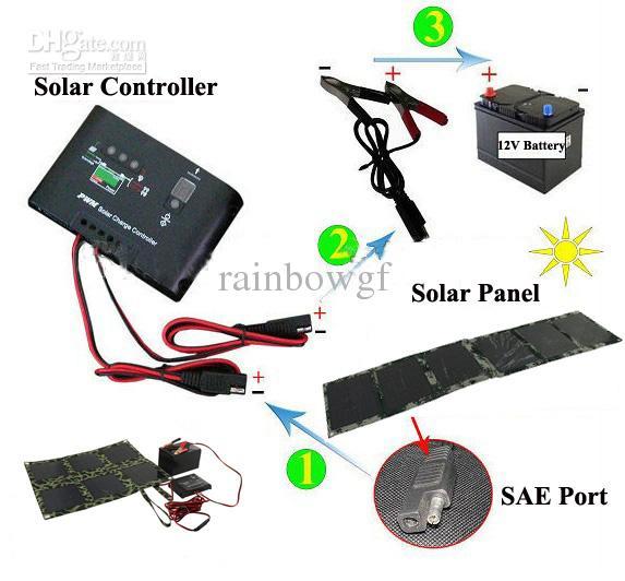 60w Solar Power Kit 60 Watt Folding Monocrystalline