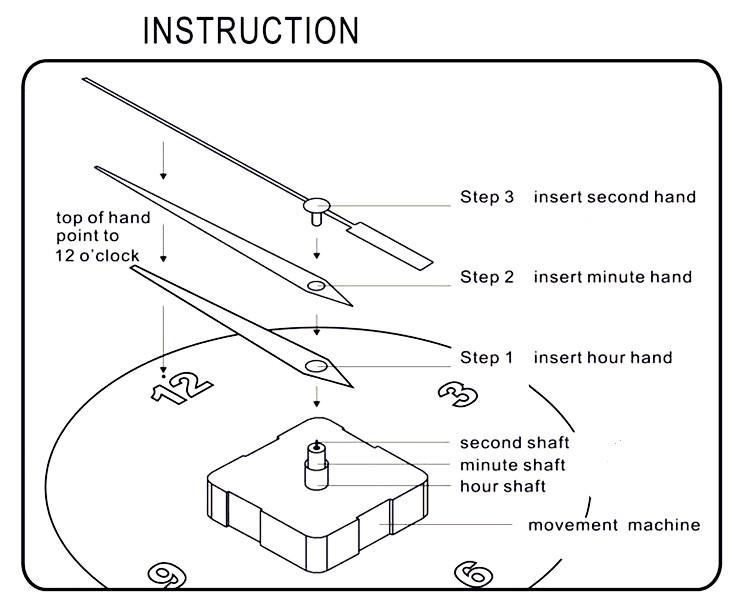 Commercio all'ingrosso Mani di metallo bianco dritto la parete fai da te orologio del quarzo di movimento del meccanismo di riparazione accessori