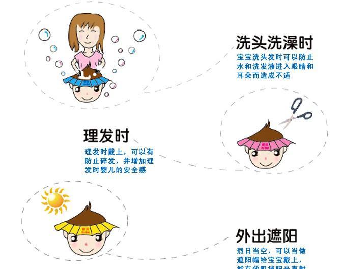 シャンプーシールドハット赤ちゃん子供キッドシャンプー風呂シャワーウォッシュヘアシールドハットキャップ