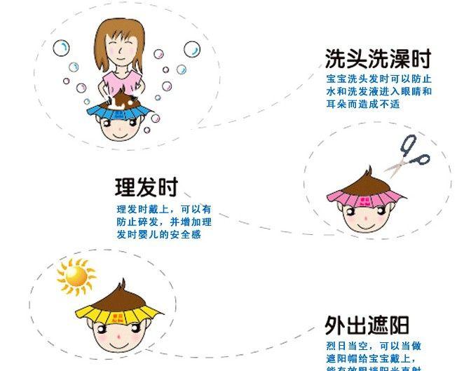 Shampoo Shield Hat Baby Child Kid Shampoo Bath Shower Lavar Hair Shield Hat Cap