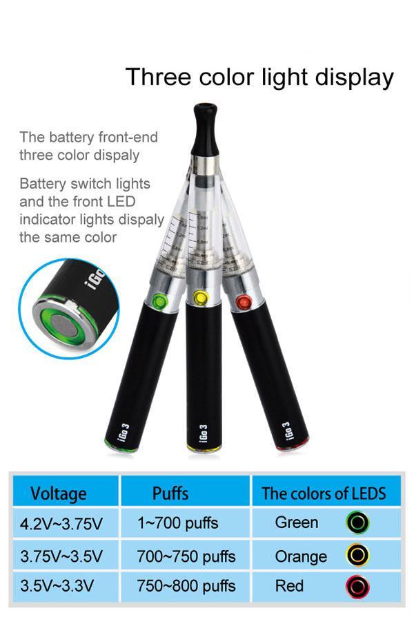DHL ÜCRETSIZ High-end iGo3 dokunmatik dairesel şarj E Sigara Başlangıç Kiti ve mavi LED ekran 650 mah Li Pil ve Şeffaf CE4 Atomizer