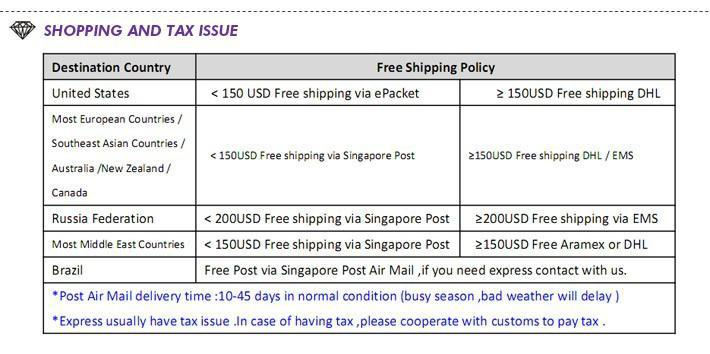 shipping-and