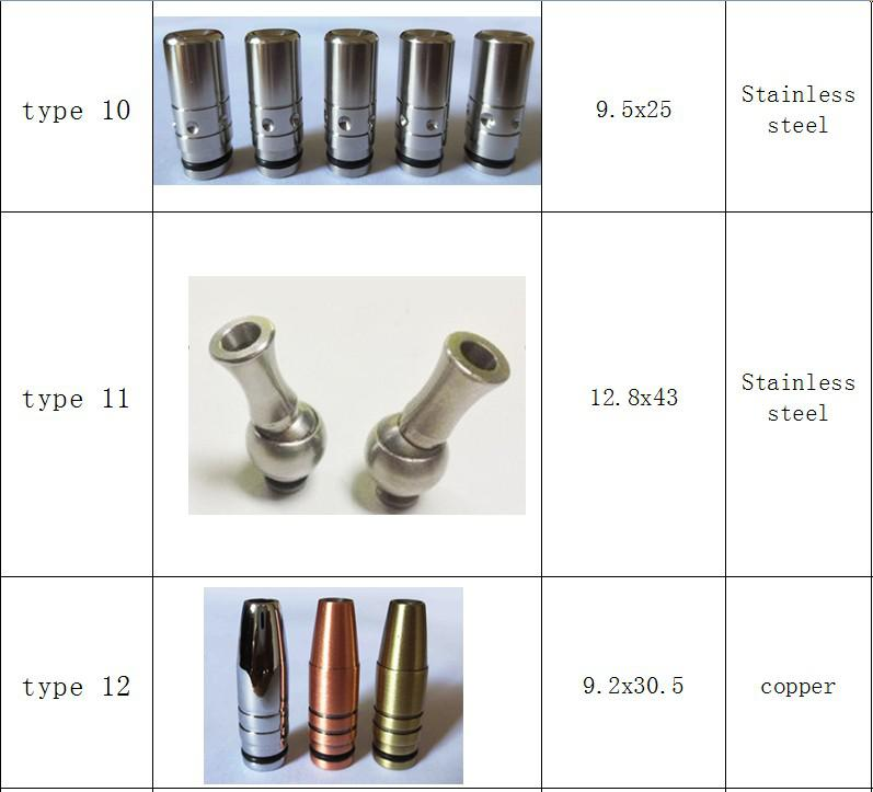 Electronic cigarette atomizer drip tips all kinds of stainless steel 510 drip tips fit RDA RBA RTA Atomizer