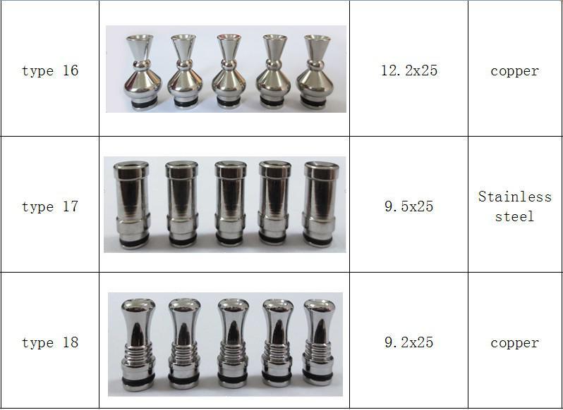 Puntali a goccia di atomizzatore elettronico sigaretta Tutti i tipi di punte a goccia in acciaio inox 510 si adattano all'atomizzatore RDA RBA RTA
