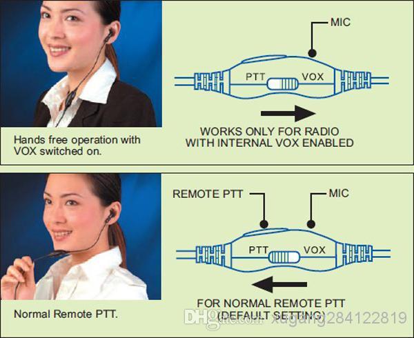 Neue 2-polig PTT / VOX-Schalter-Kopfhörer-Funksprechgerät-Hörer für Radio Motorola CLS1410 CLS1110 CP GP BILLIGSTES UND FREIES VERSCHIFFEN