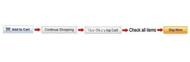 how to mix order