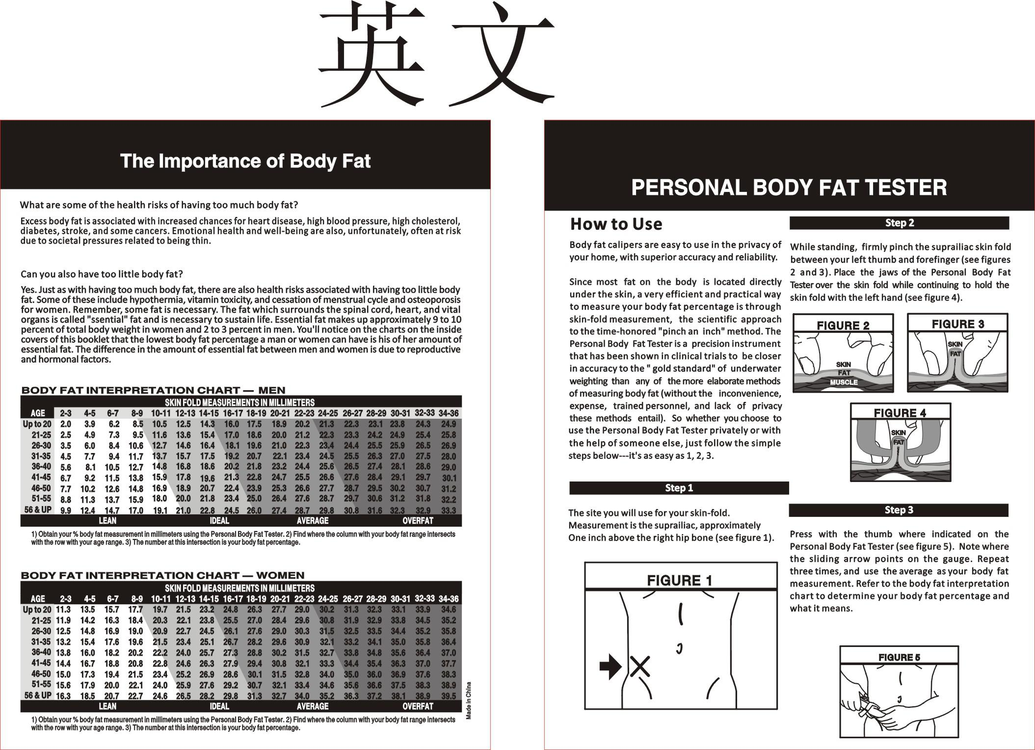 body fat caliper chart pdf
