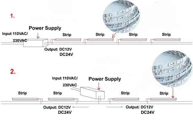 الشريط الضوء LED الشريط 16.4 FT 5 متر 300 جهاز كمبيوتر شخصى SMD 3528 غير مقاوم للماء DC 12V أبيض / دافئ أبيض / أحمر / أخضر / أزرق / أصفر زينة