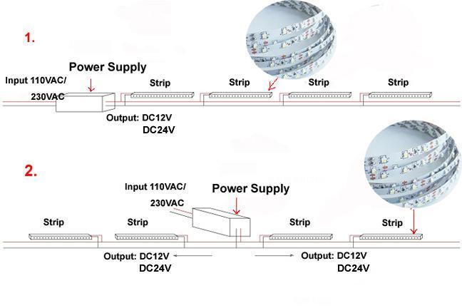 LED-bandljusband 16,4 ft 5 meter 300 st SMD 3528 Icke-vattentät DC 12V vit / varm vit / röd / grön / blå / gul juldekoration