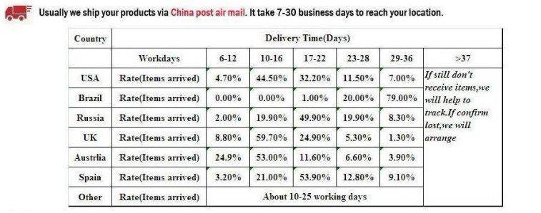 shipping days.jpg