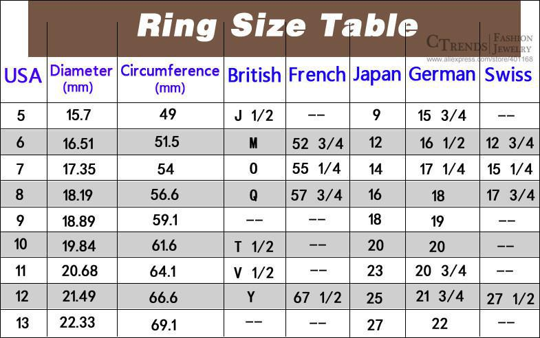 ring-size