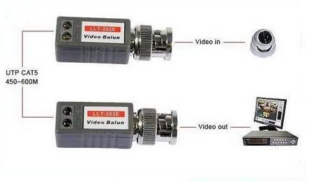 비디오 발룬 비디오 전송 CAT5 CCTV 패시브 / 1 채널 트랜시버 블리스 터 포장