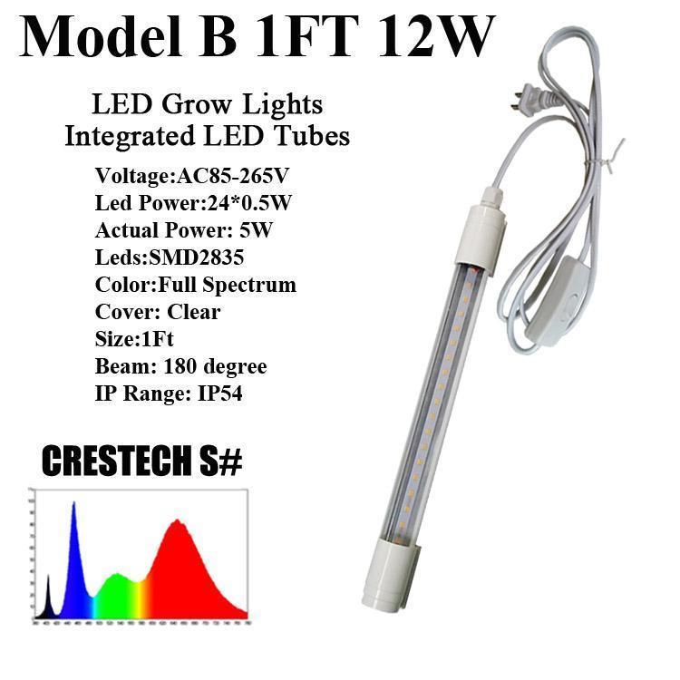 S # 1 ft 12W Modeli B