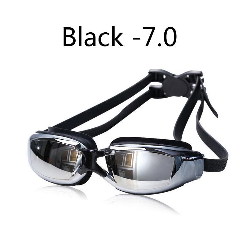 Black Myopia -7.0