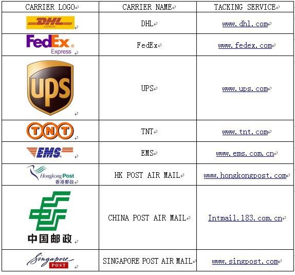 carrier info 1
