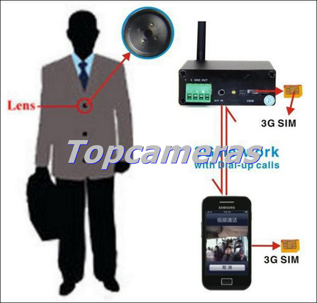 2014-the-Newest-3G-Button-Camera-With-Good-Lens-View-Letters-Clearly-3G-wireless-surveillance-camera (4).jpg