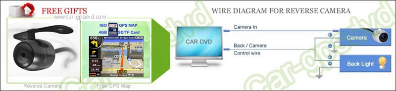 Car-DVD-GPS-Navi-Radio-GPS-gift.jpg