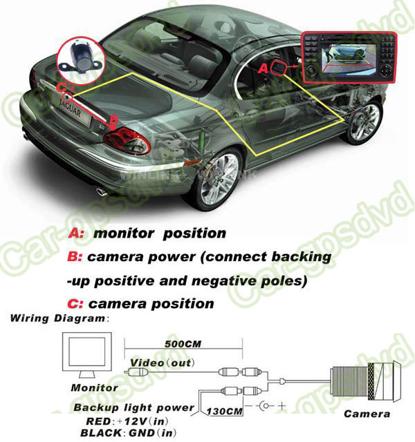 universal-car-rear-view-camera-CCD-backup.jpg
