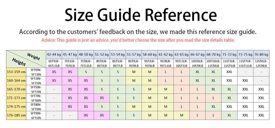 3size chart