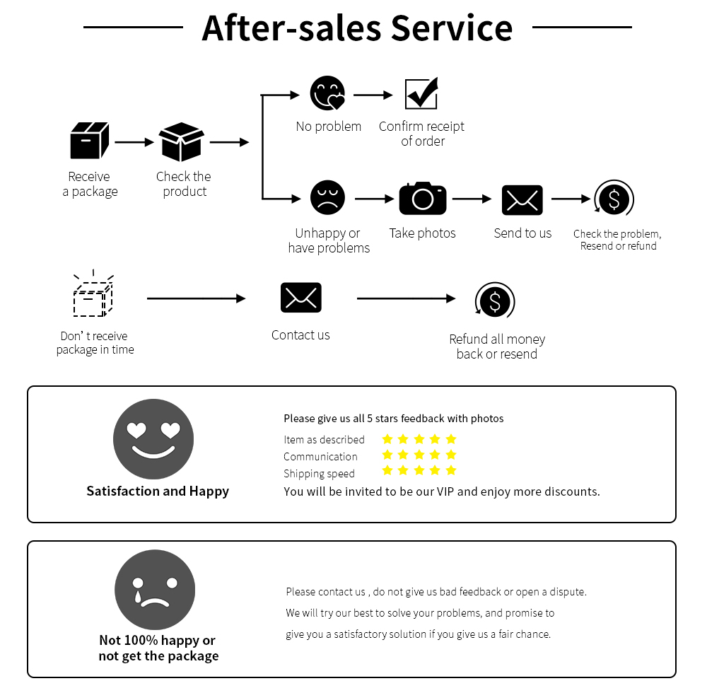 after sales-white