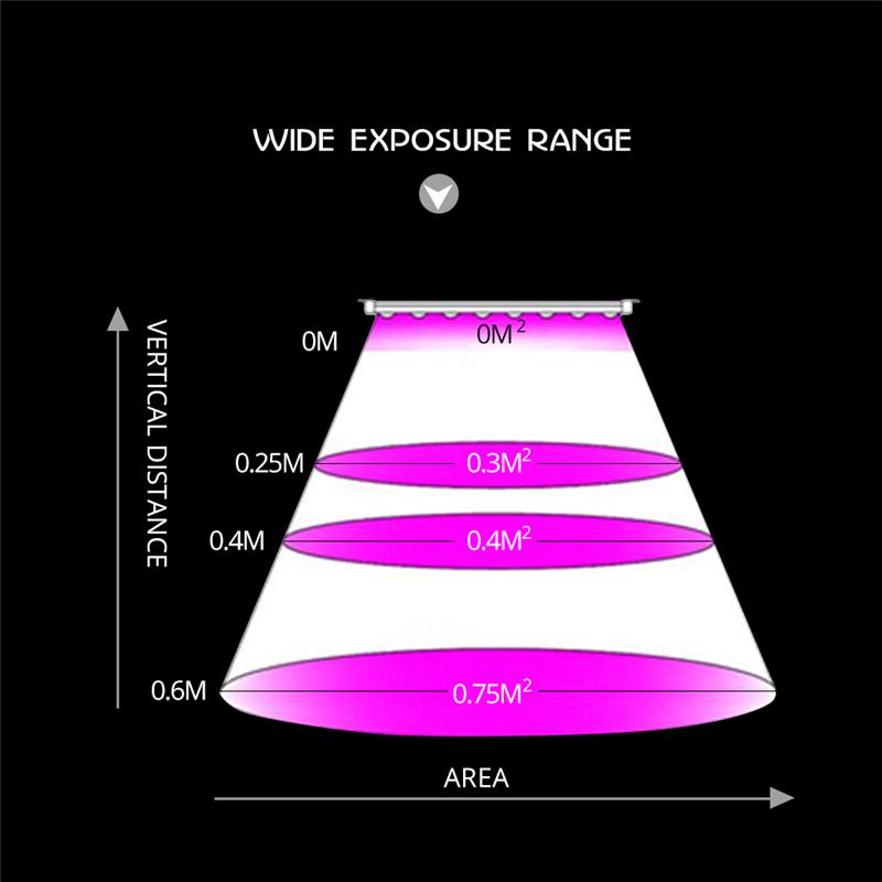 Foxanon-Cresce-A-Luz-AC-85-265-V-25-W-Espectro-Completo-LEVOU-Crescer-Caixa-de (1)