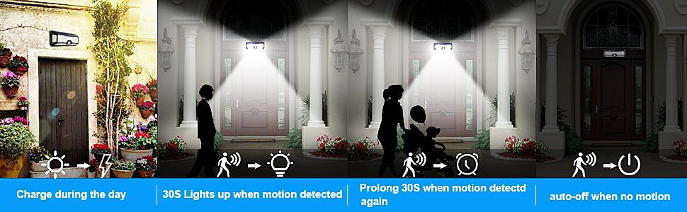 136 LED Solar Street Light For Home Garage Garden Light Solar Powered Wall Street Lamp with Motion Sensor Solar Light Waterproof (14)