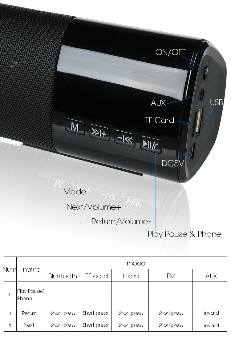 xiaomi bluetooth speakers (5)