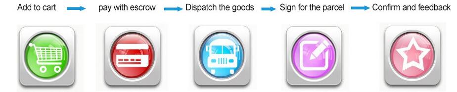 shipment guide DETAILS 2
