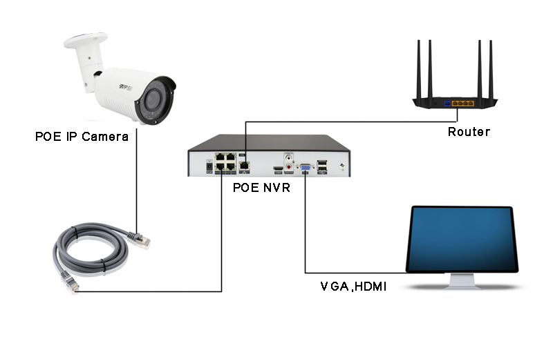Mini Outdoor Camera Surveillance CCTV System 5MP/4MP/2MP H.265 infrared Led 2.8mm-12mm Lens 4X Arifocal Outdoor Zoom Metal ONVIF POE