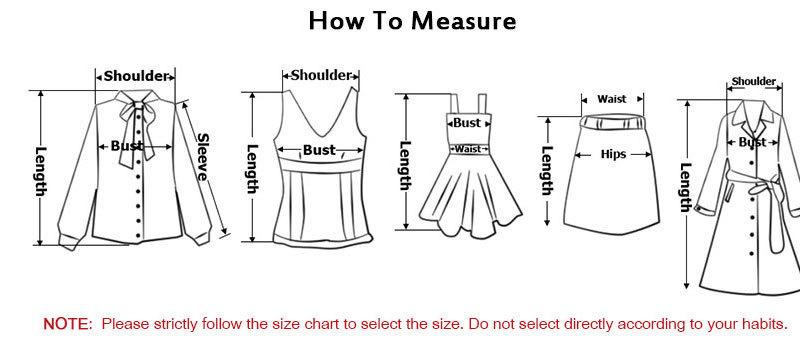 measuremethod