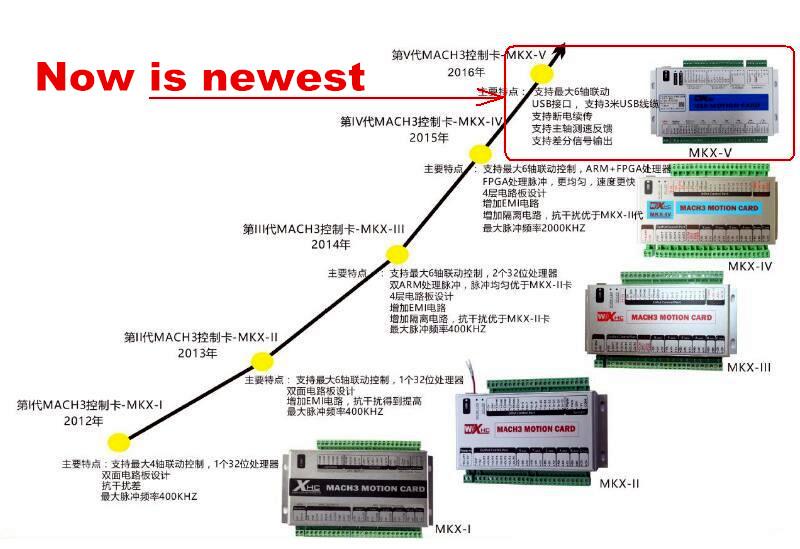 MK-Mach4 USB card (13)