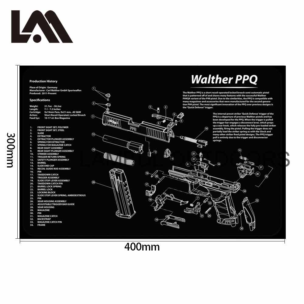Walther-PPQ