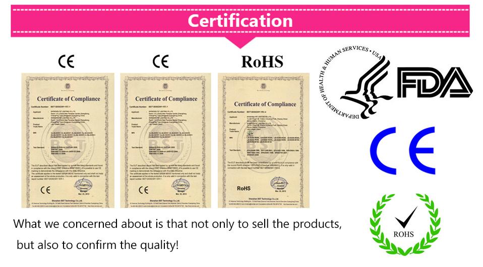 Certification22