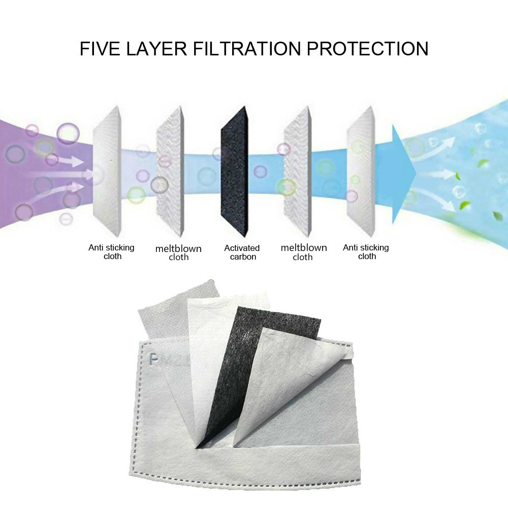 Disposable Mask Pad
