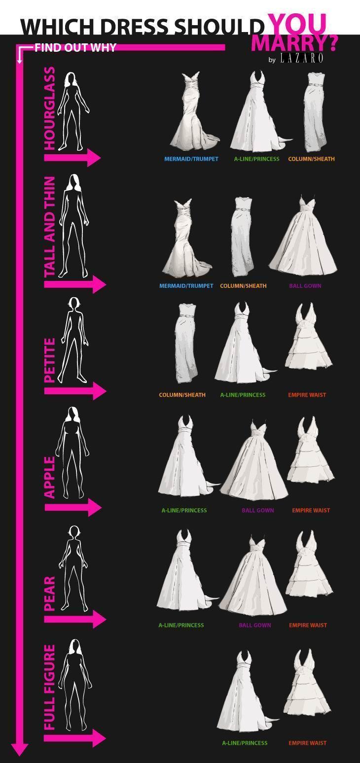 dress-types_01