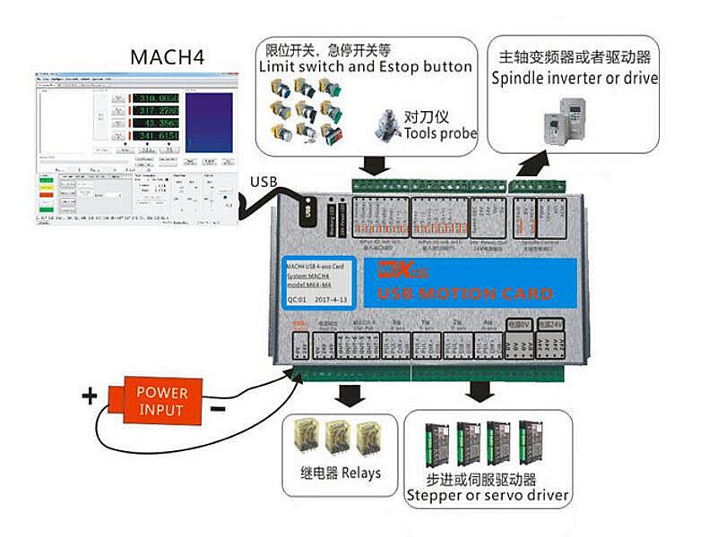 MK-Mach4 USB card (15)