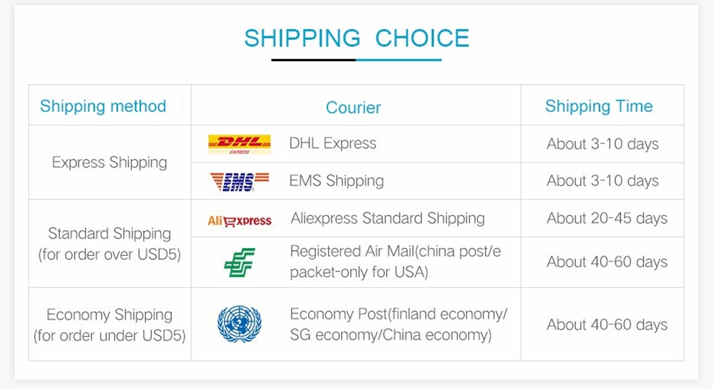 shipping choose